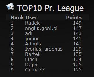 top10-7edycja-PL