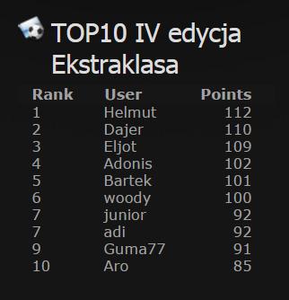 IV_edycja_Ekstraklasa_koncowa