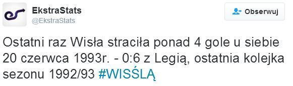 wisla