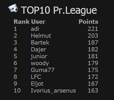 IX_typerek_premier_league