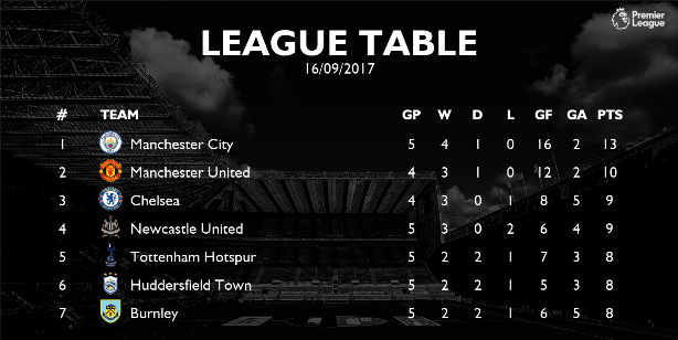 league_table_5