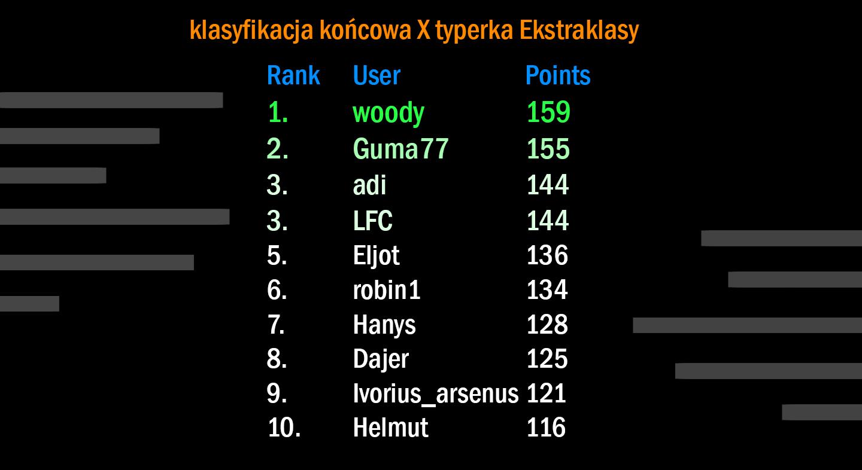 X_typerek_E-klasy_koncowa